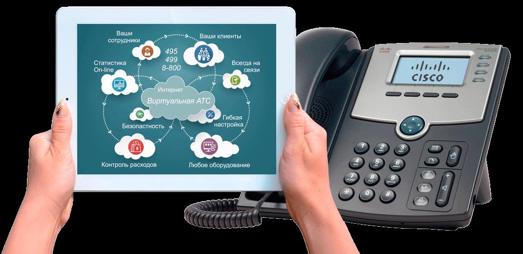 Покупка IP-телефонии