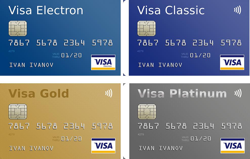 Перевод с карты на карту visa