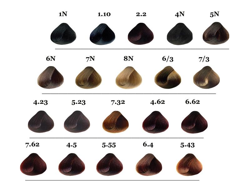 Как выбрать профессиональную краску для волос?