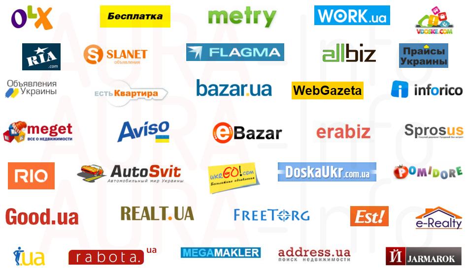 Лучшие сайты для размещения бесплатных объявлений